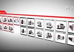 QUASER Company Profile
