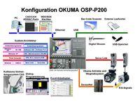 OKUMA OSP-P200LA-R
